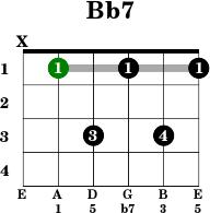 Open d guitar